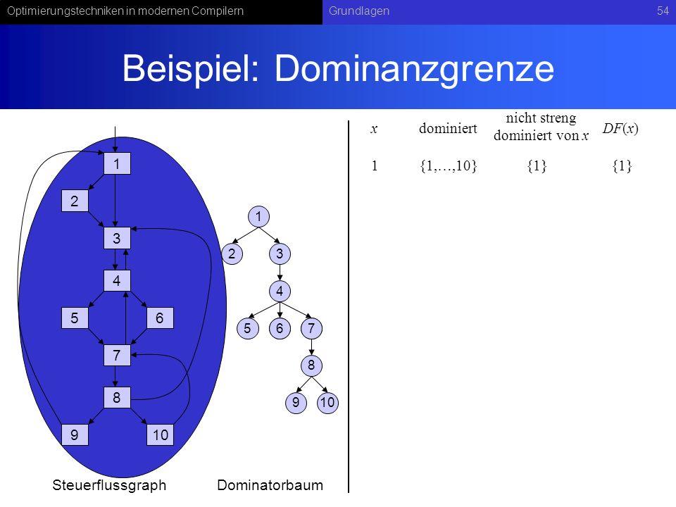 Beispiel: Dominanzgrenze