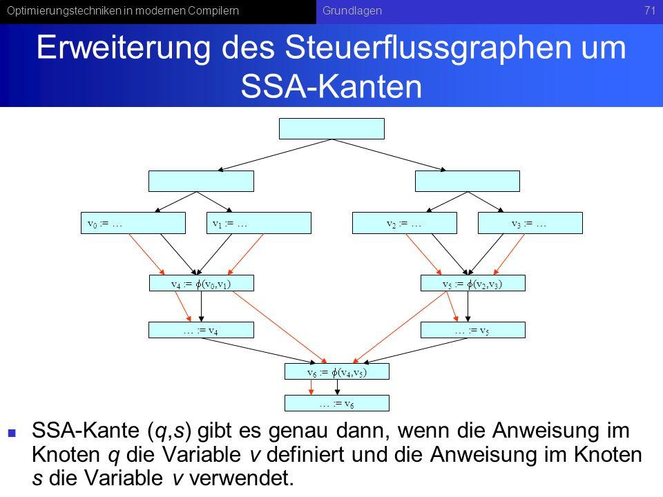 Erweiterung des Steuerflussgraphen um SSA-Kanten