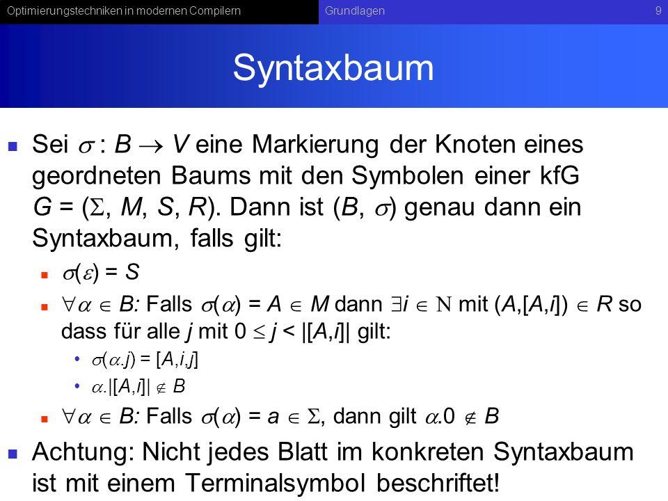 Syntaxbaum