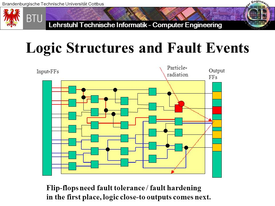 Logic Structures and Fault Events