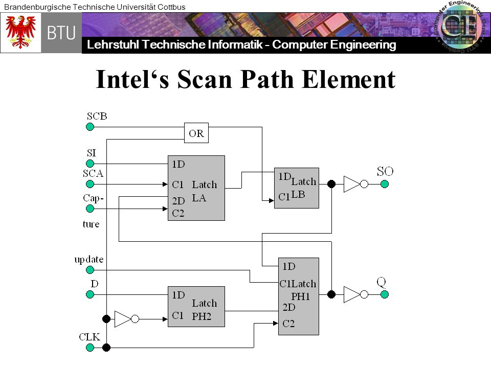 Intel's Scan Path Element