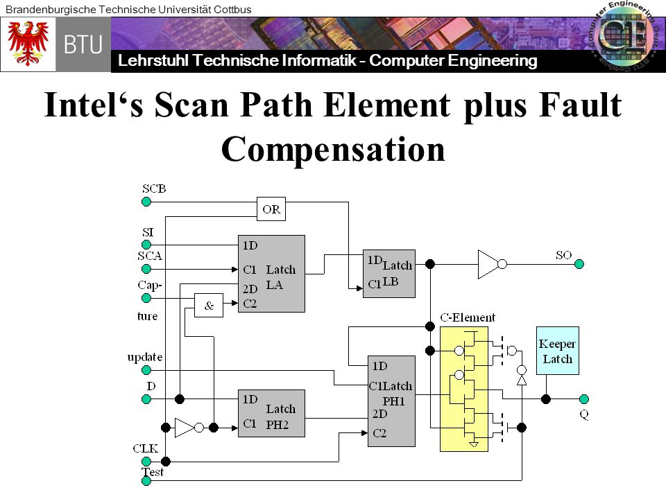 Intel's Scan Path Element plus Fault Compensation