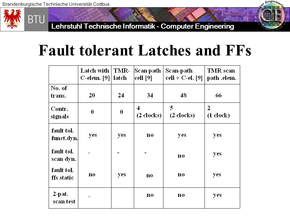 Fault tolerant Latches and FFs