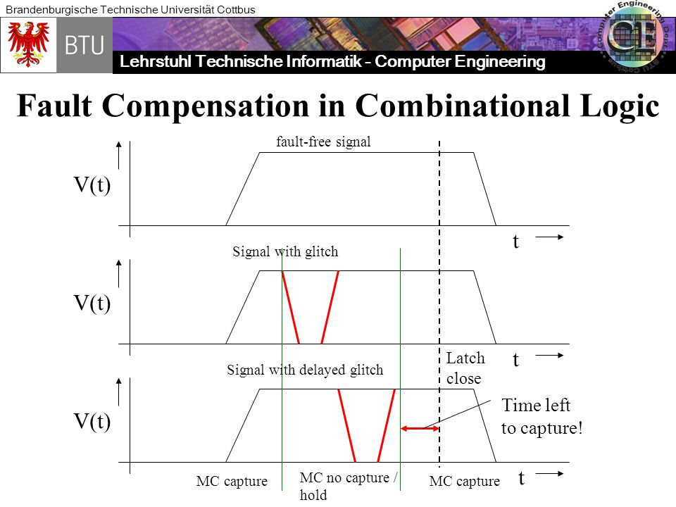 Fault Compensation in Combinational Logic