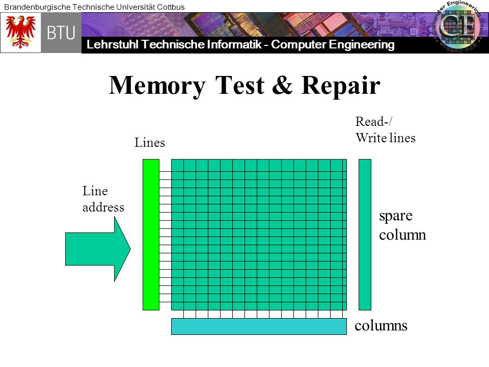 Memory Test & Repair spare column columns Read-/ Write lines Lines