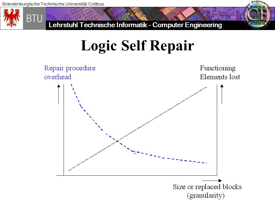 Logic Self Repair