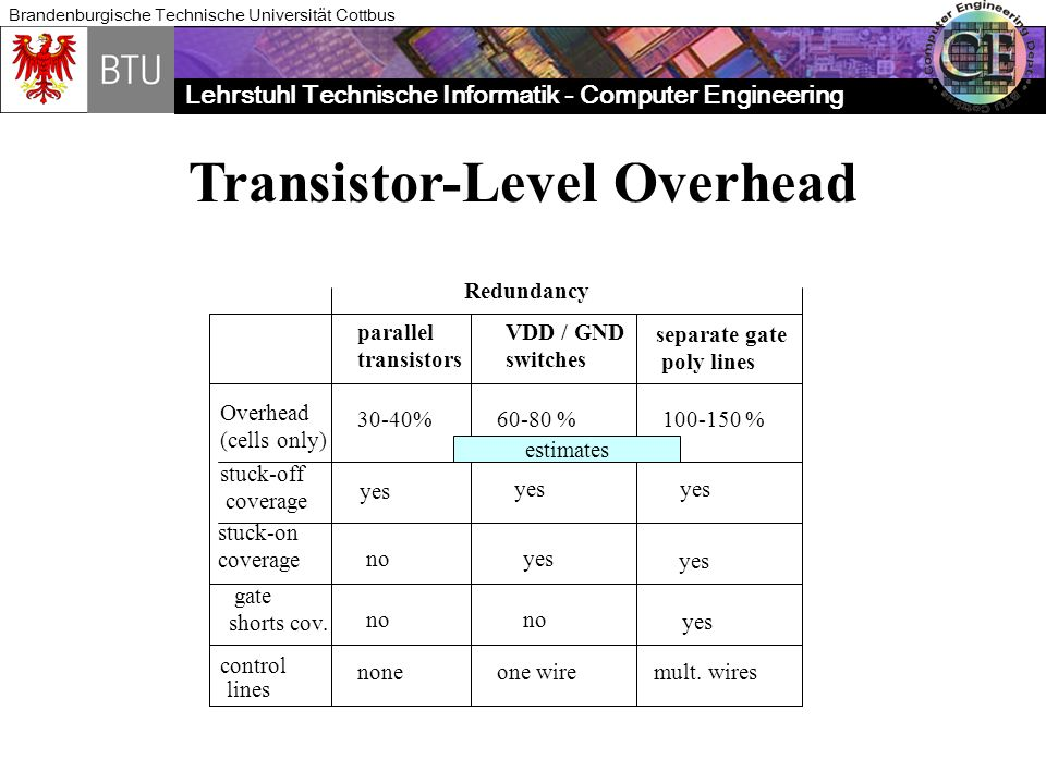 Transistor-Level Overhead