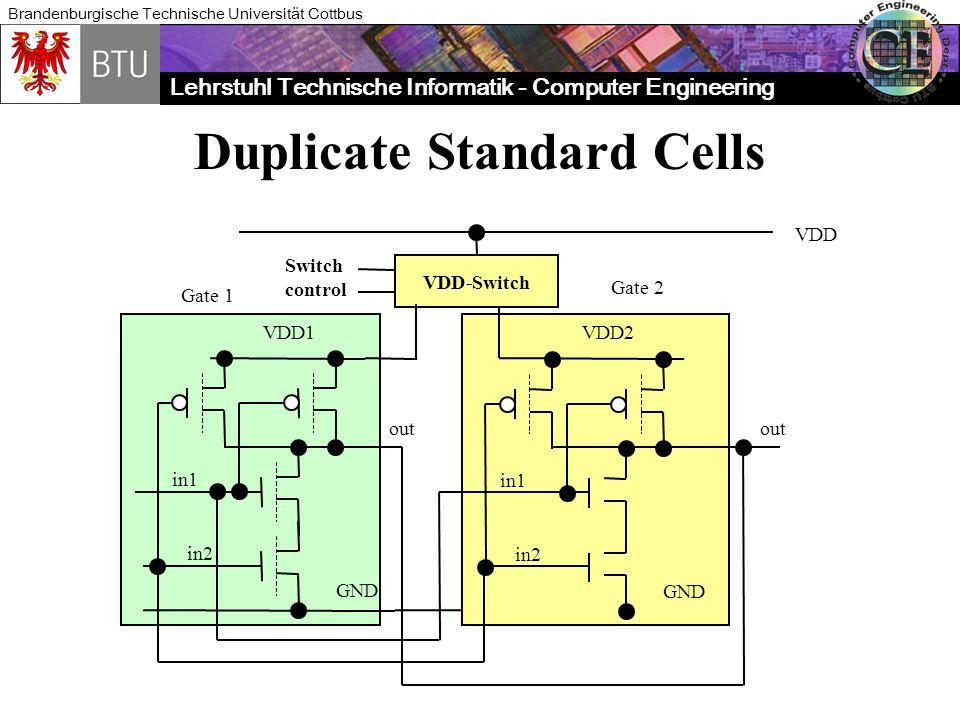 Duplicate Standard Cells