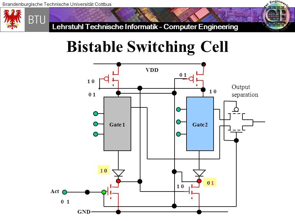 Bistable Switching Cell