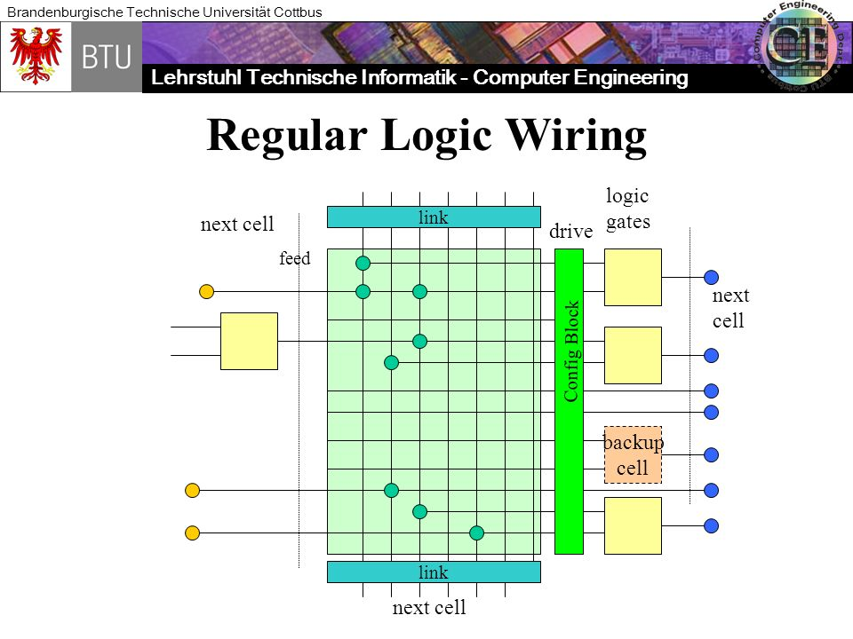 Regular Logic Wiring logic gates next cell drive next cell backup cell