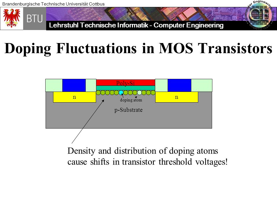 Doping Fluctuations in MOS Transistors