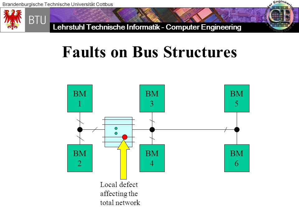 Faults on Bus Structures