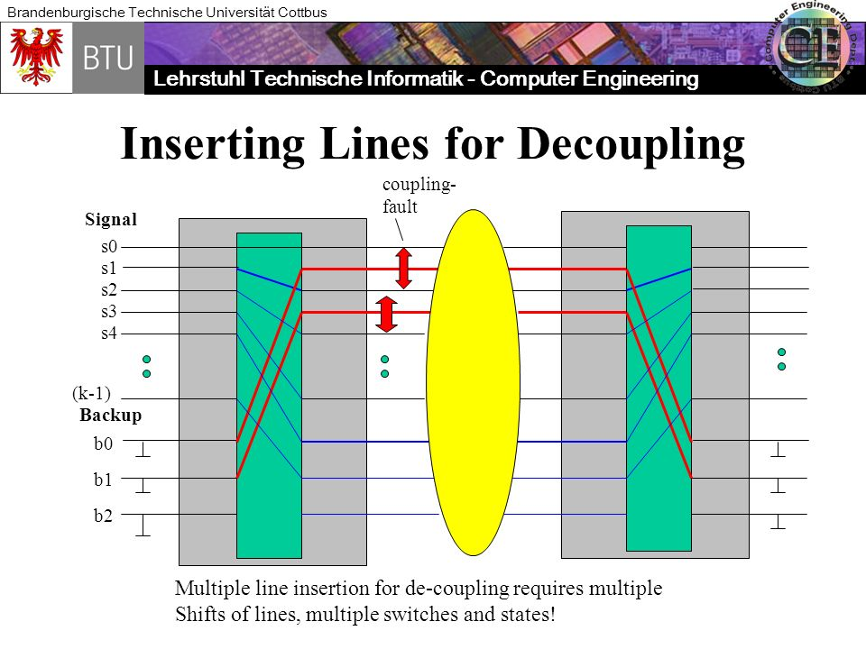 Inserting Lines for Decoupling