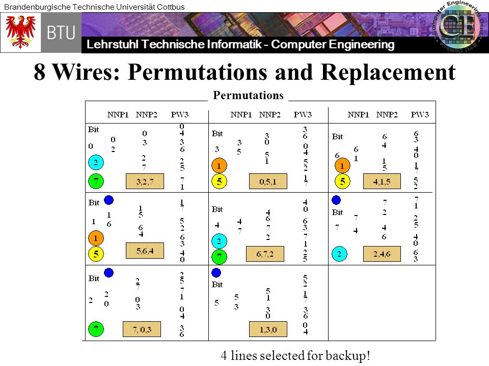 8 Wires: Permutations and Replacement