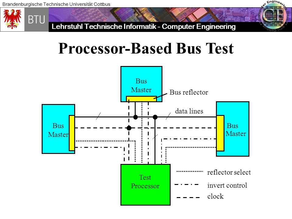 Processor-Based Bus Test