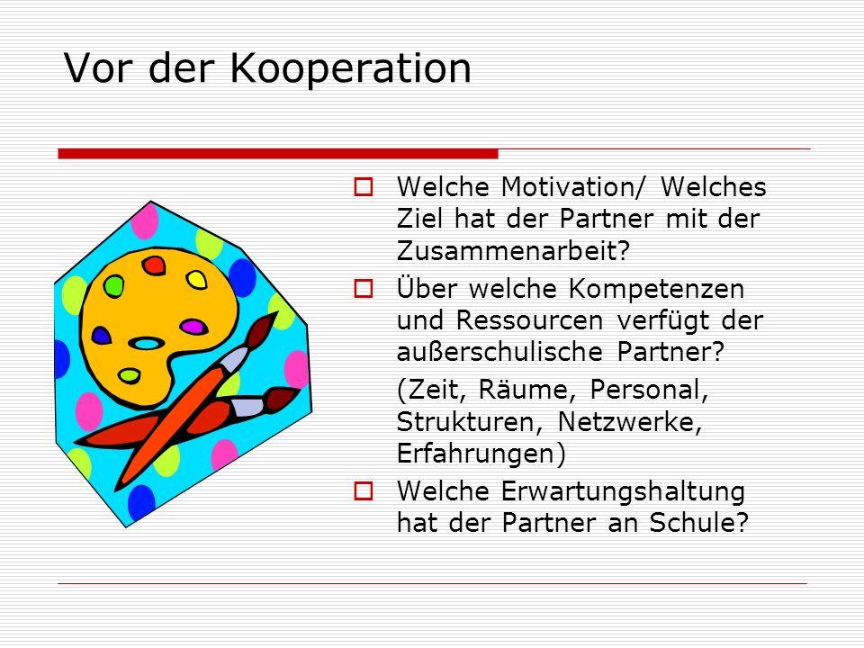 Vor der Kooperation Welche Motivation/ Welches Ziel hat der Partner mit der Zusammenarbeit