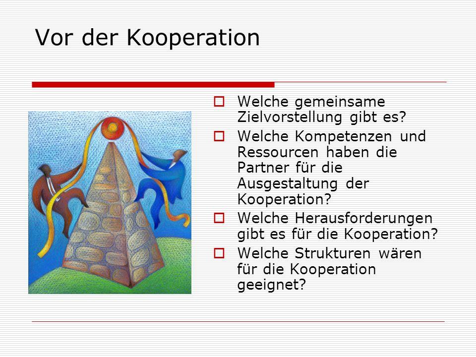 Vor der Kooperation Welche gemeinsame Zielvorstellung gibt es