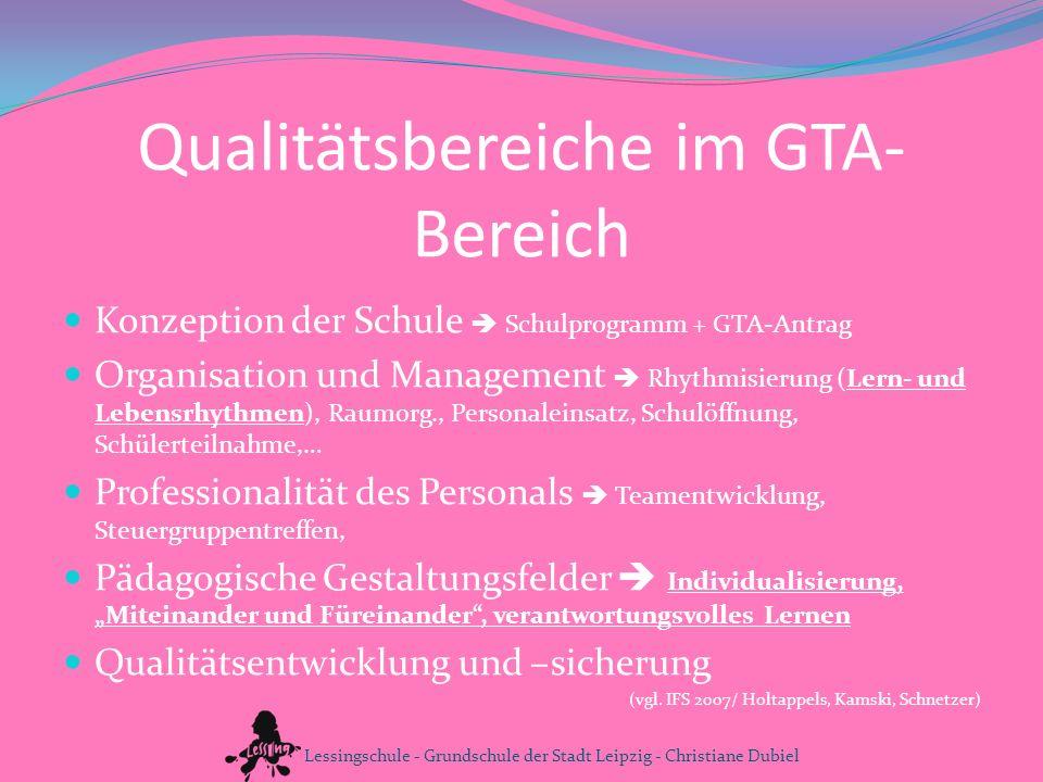 Qualitätsbereiche im GTA-Bereich