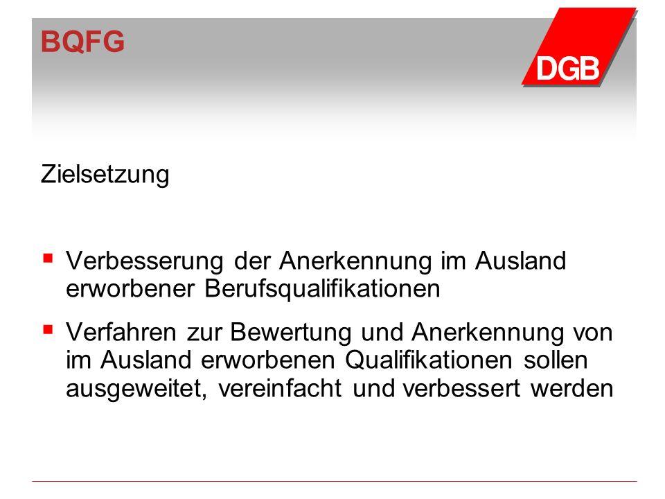 BQFG Zielsetzung. Verbesserung der Anerkennung im Ausland erworbener Berufsqualifikationen.