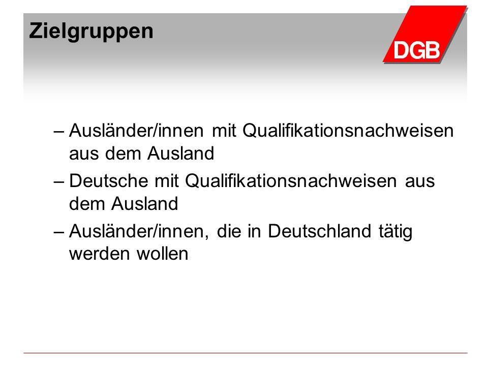 Zielgruppen Ausländer/innen mit Qualifikationsnachweisen aus dem Ausland. Deutsche mit Qualifikationsnachweisen aus dem Ausland.