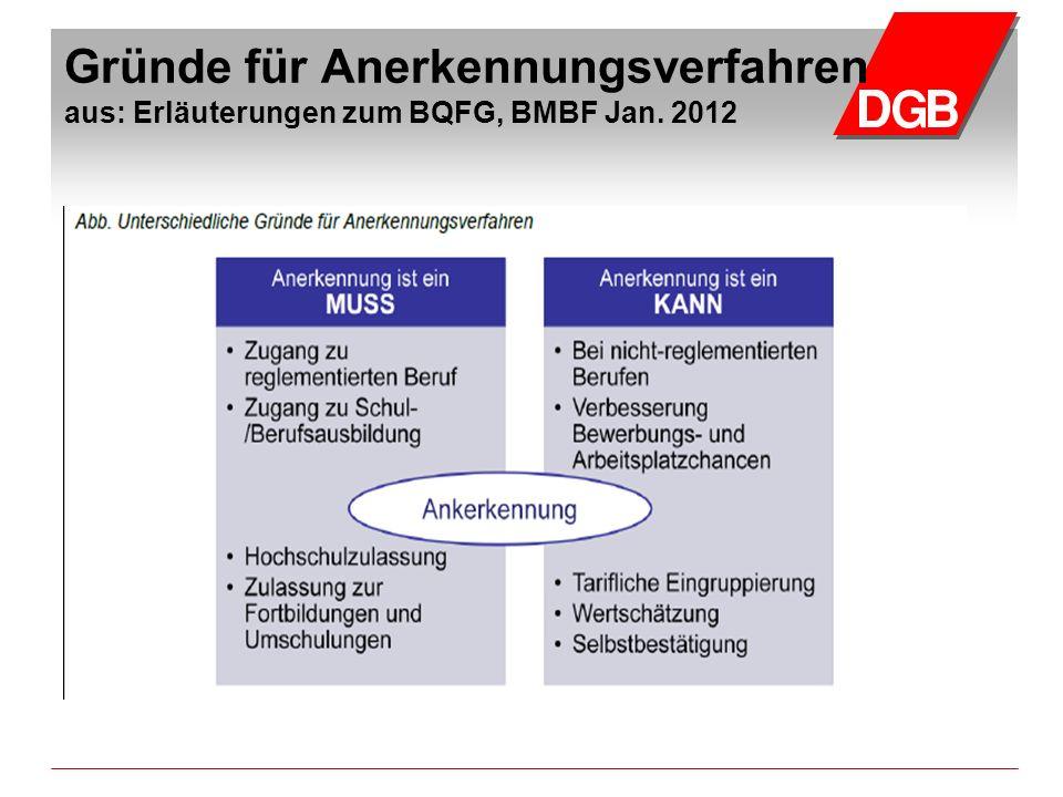 Gründe für Anerkennungsverfahren aus: Erläuterungen zum BQFG, BMBF Jan