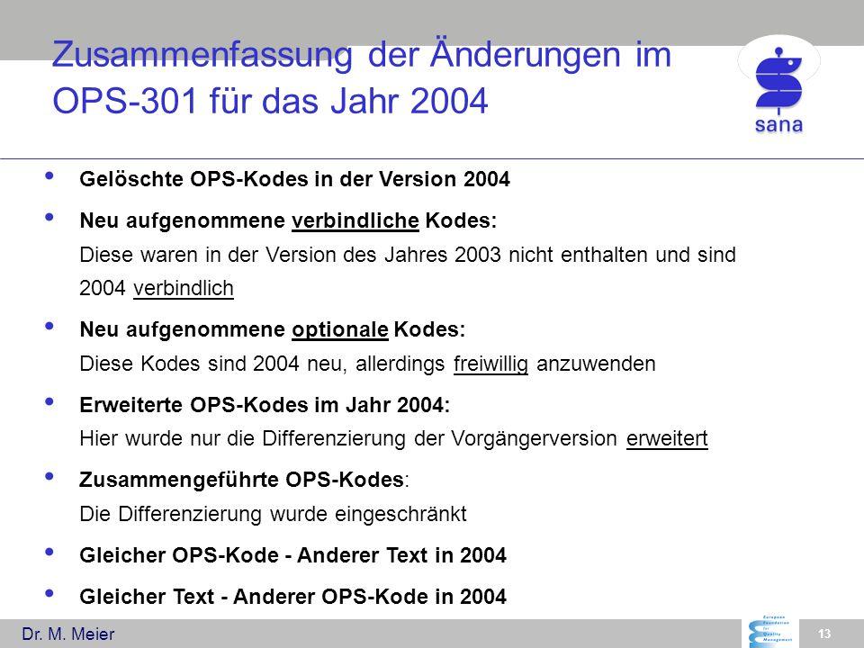 Zusammenfassung der Änderungen im OPS-301 für das Jahr 2004