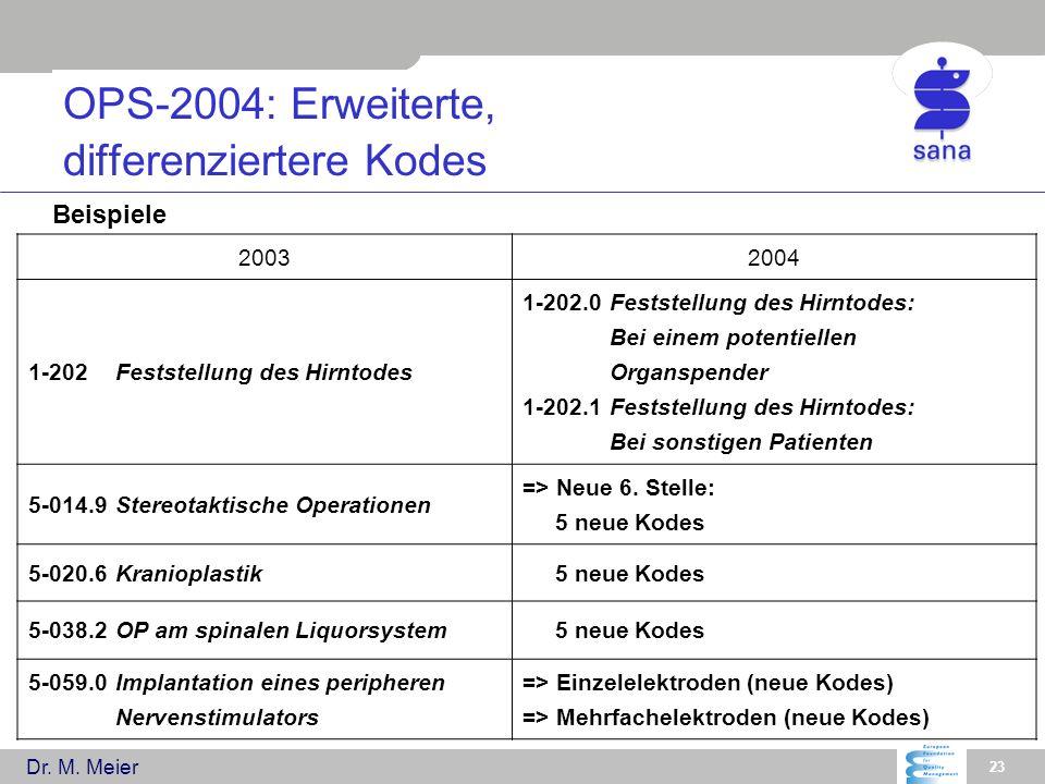 OPS-2004: Erweiterte, differenziertere Kodes