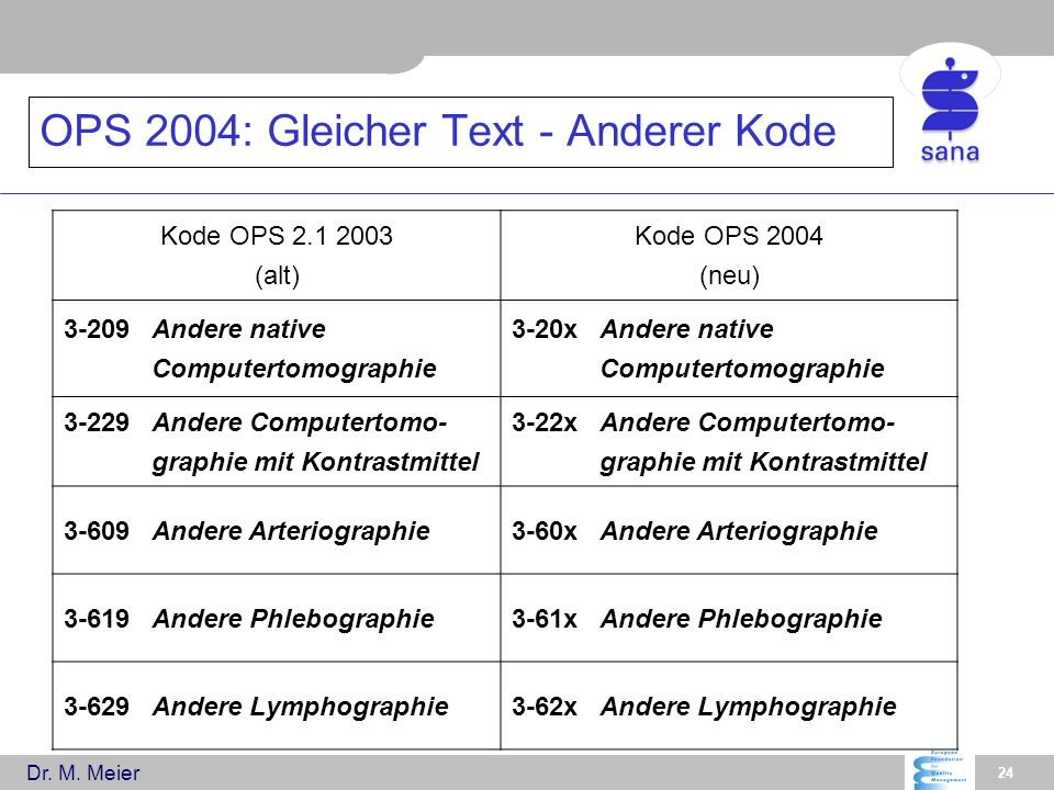 OPS 2004: Gleicher Text - Anderer Kode