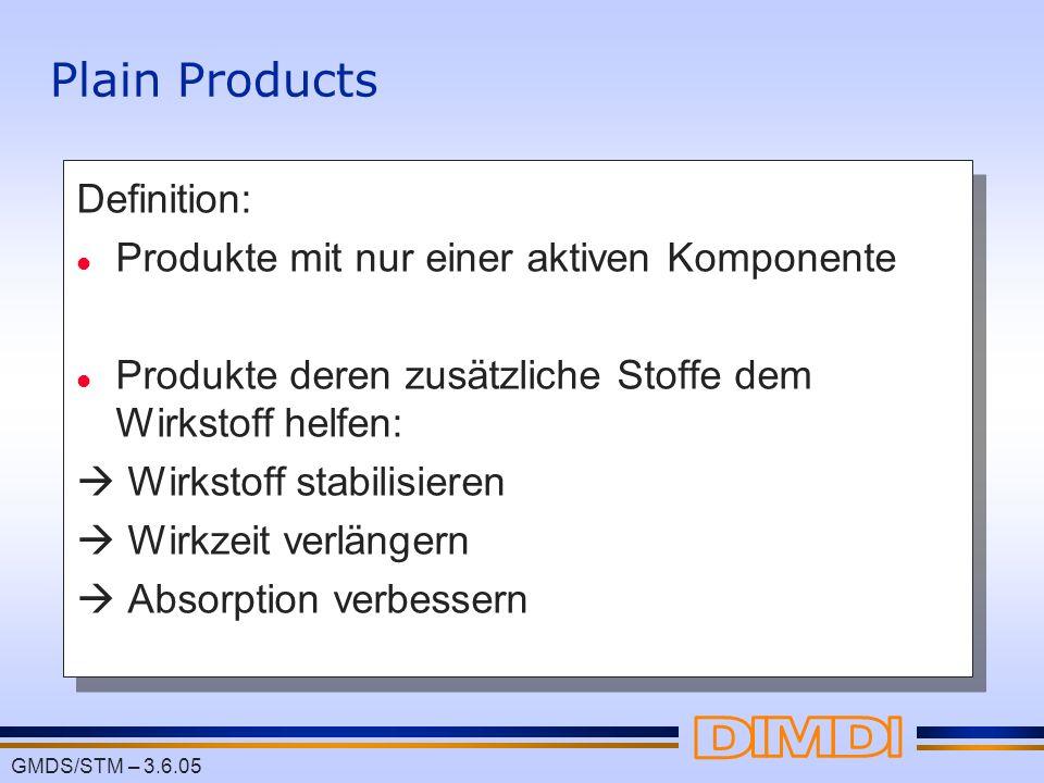 Plain Products Definition: Produkte mit nur einer aktiven Komponente