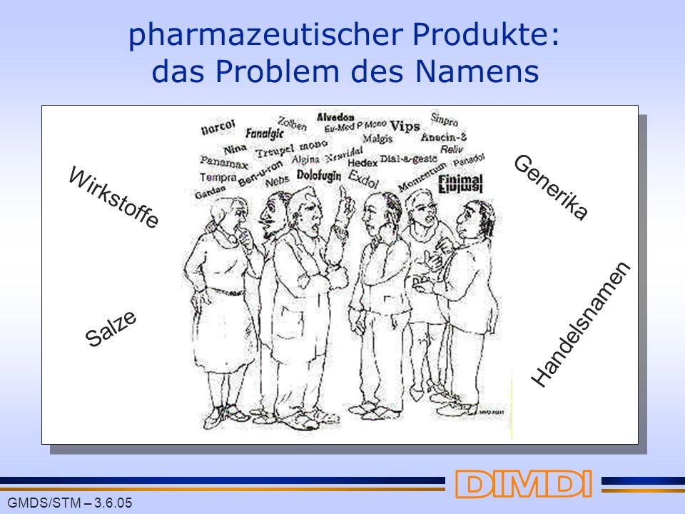 pharmazeutischer Produkte: das Problem des Namens