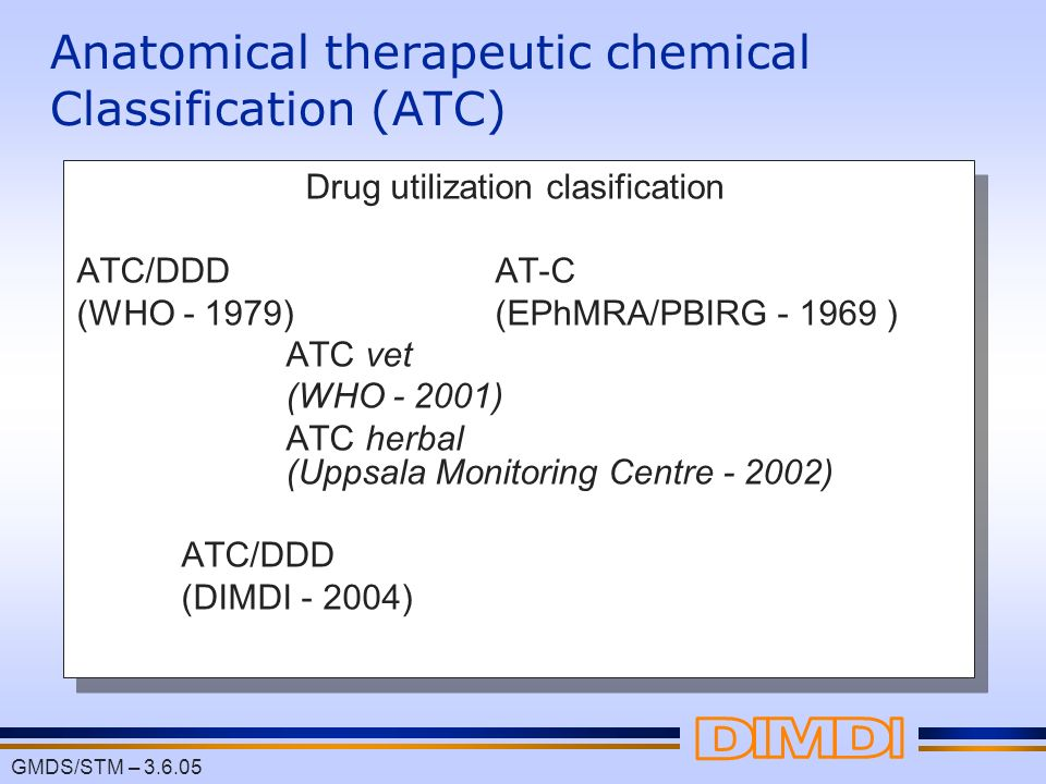 Anatomical therapeutic chemical Classification (ATC)