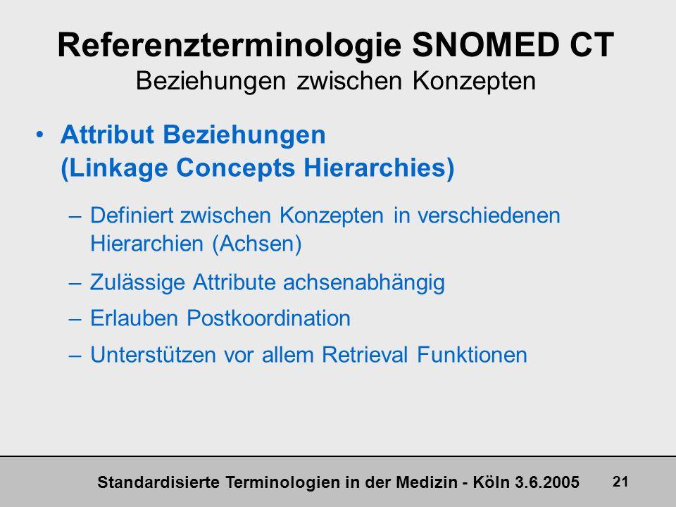 Referenzterminologie SNOMED CT Beziehungen zwischen Konzepten