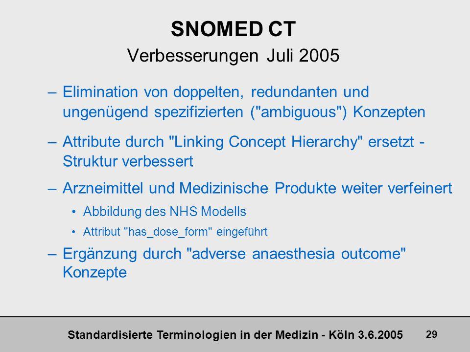SNOMED CT Verbesserungen Juli 2005