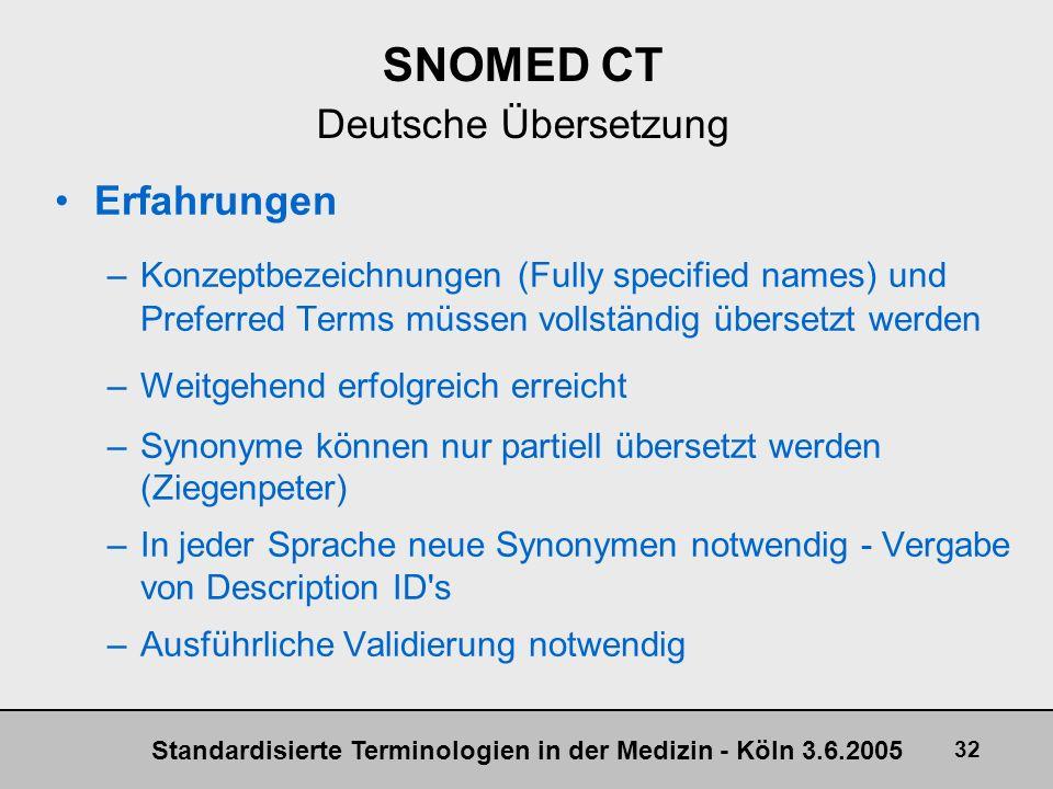SNOMED CT Deutsche Übersetzung