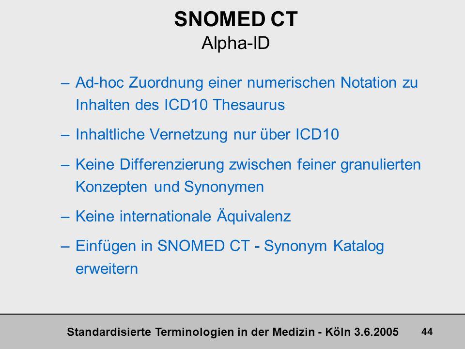 SNOMED CT Alpha-ID Ad-hoc Zuordnung einer numerischen Notation zu Inhalten des ICD10 Thesaurus. Inhaltliche Vernetzung nur über ICD10.
