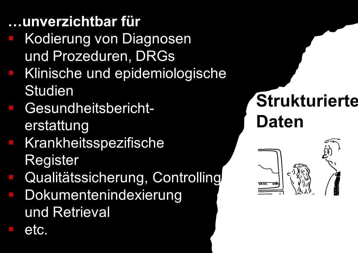 Strukturierte Daten …unverzichtbar für