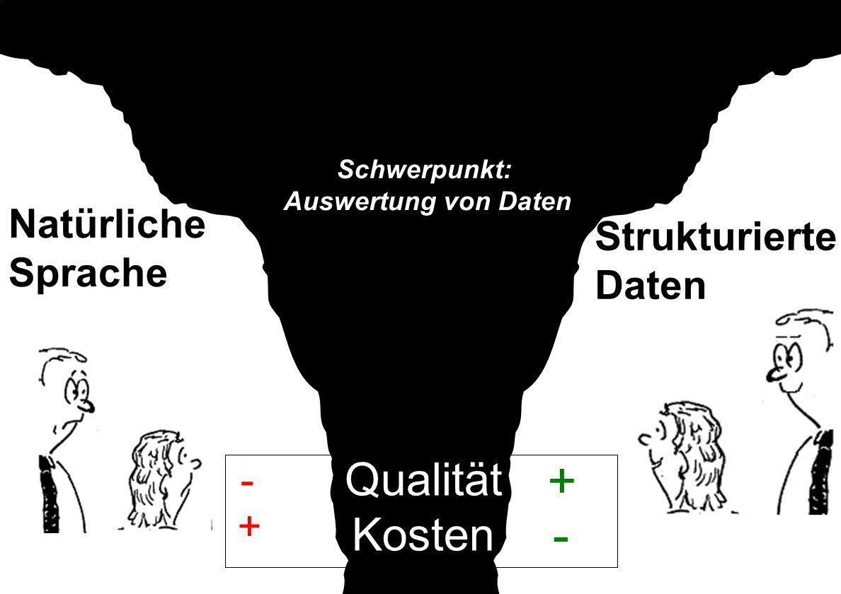 Schwerpunkt: Auswertung von Daten