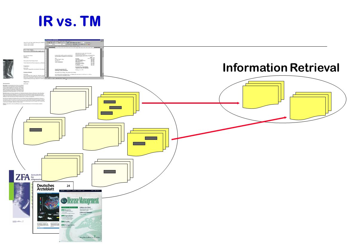IR vs. TM Information Retrieval