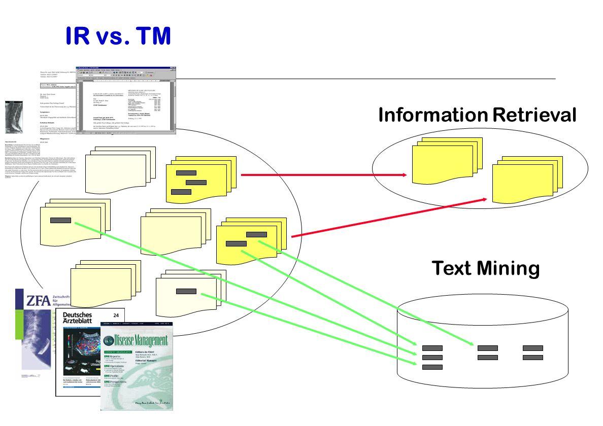 IR vs. TM Information Retrieval Text Mining