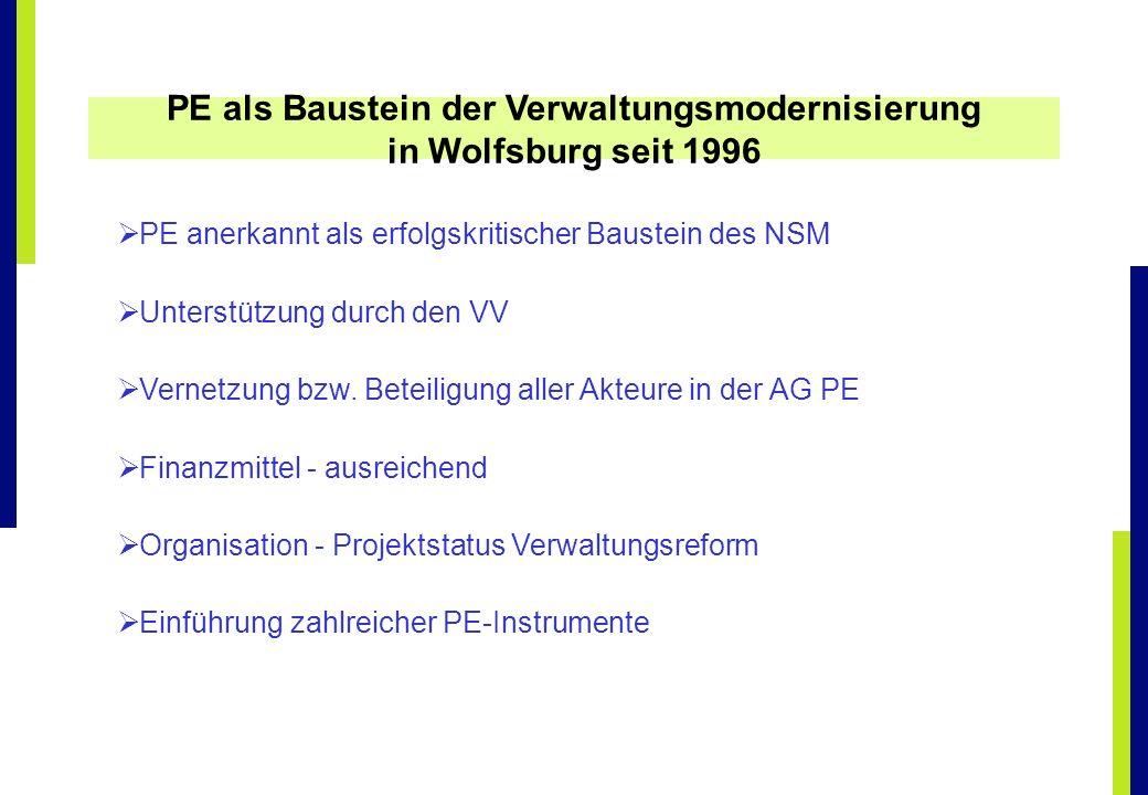 PE als Baustein der Verwaltungsmodernisierung in Wolfsburg seit 1996
