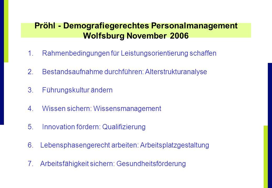 Pröhl - Demografiegerechtes Personalmanagement Wolfsburg November 2006
