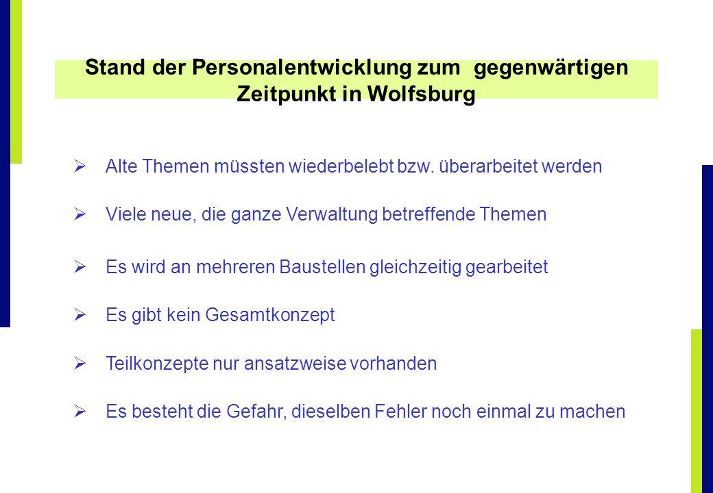 Stand der Personalentwicklung zum gegenwärtigen Zeitpunkt in Wolfsburg