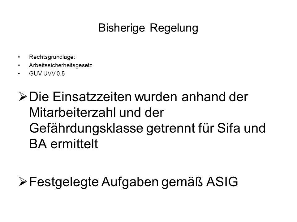 Festgelegte Aufgaben gemäß ASIG