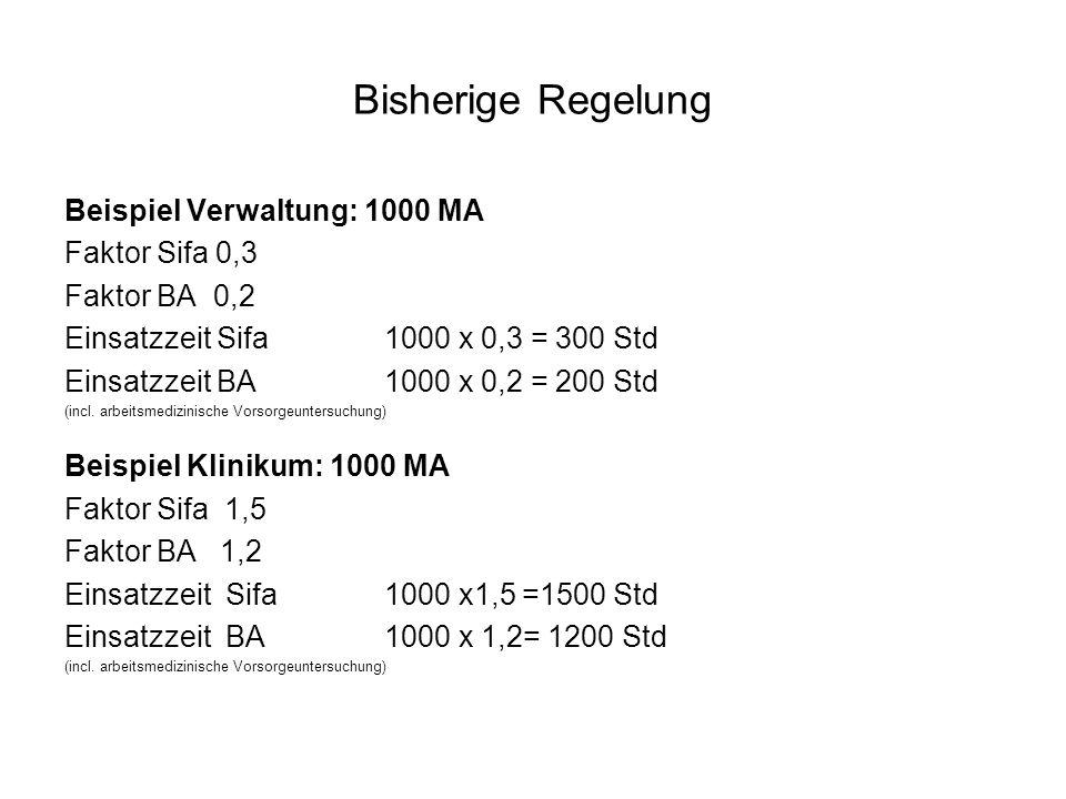Bisherige Regelung Beispiel Verwaltung: 1000 MA Faktor Sifa 0,3