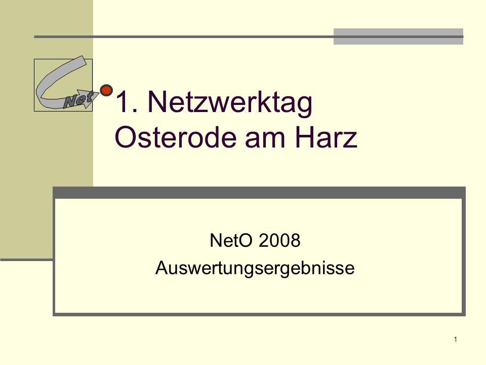 1. Netzwerktag Osterode am Harz