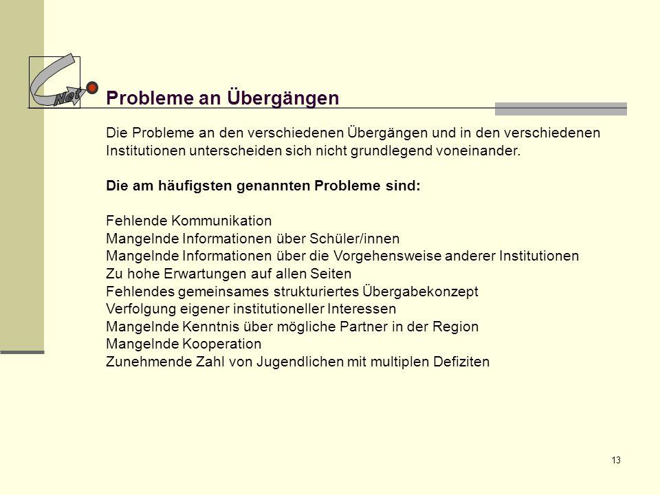 Probleme an Übergängen
