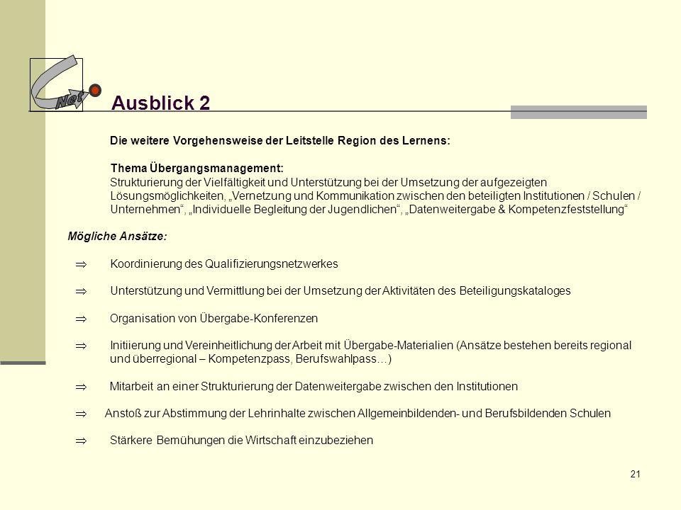 Net Ausblick 2. Die weitere Vorgehensweise der Leitstelle Region des Lernens: Thema Übergangsmanagement: