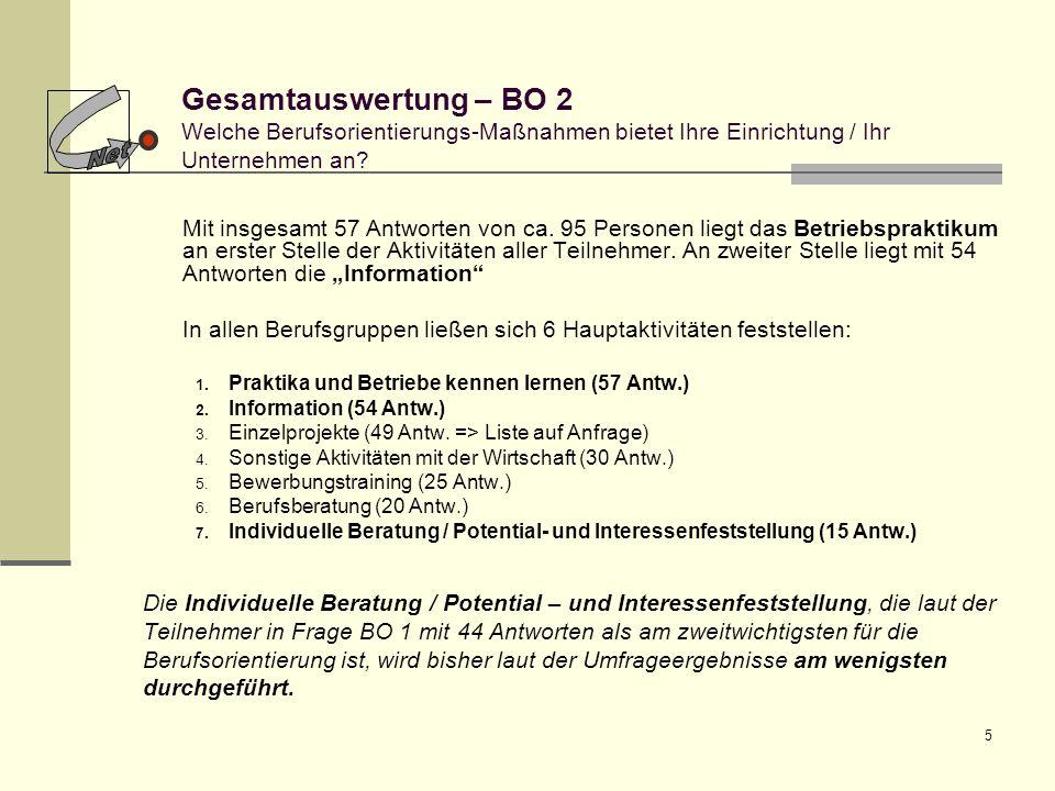 Gesamtauswertung – BO 2 Welche Berufsorientierungs-Maßnahmen bietet Ihre Einrichtung / Ihr Unternehmen an
