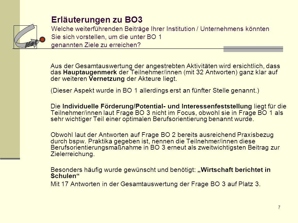 Erläuterungen zu BO3 Welche weiterführenden Beiträge Ihrer Institution / Unternehmens könnten Sie sich vorstellen, um die unter BO 1 genannten Ziele zu erreichen