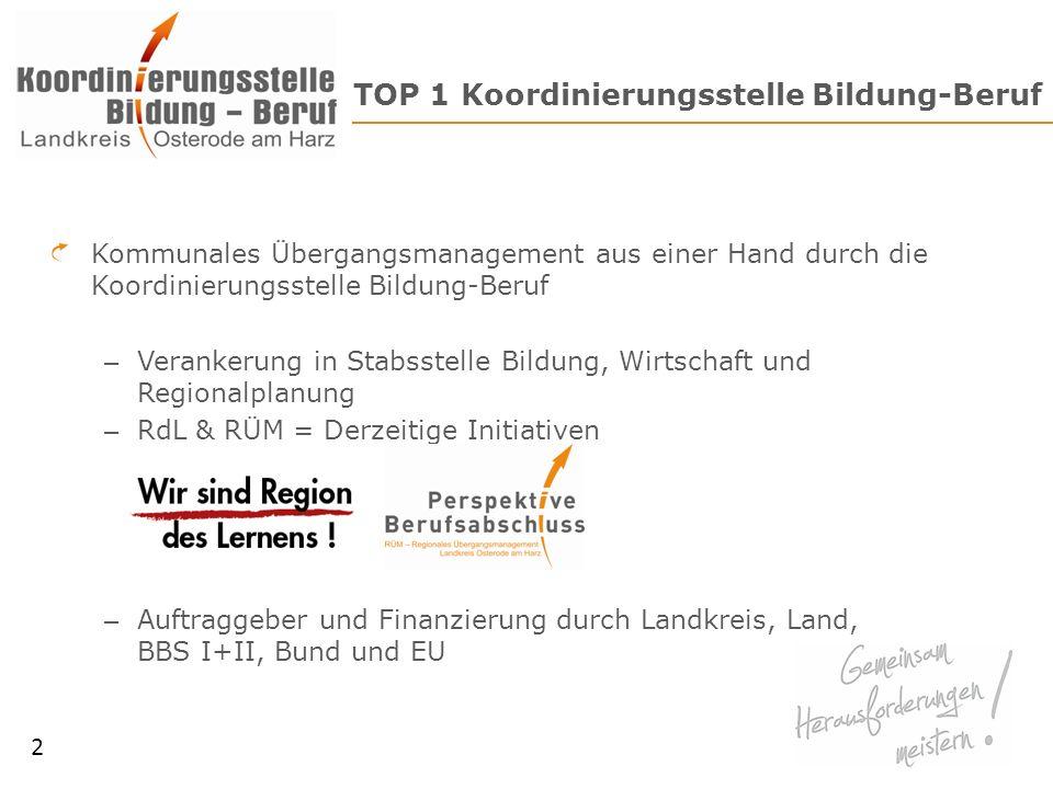 TOP 1 Koordinierungsstelle Bildung-Beruf
